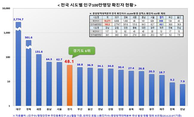 전국(100만명+당)(5).jpg